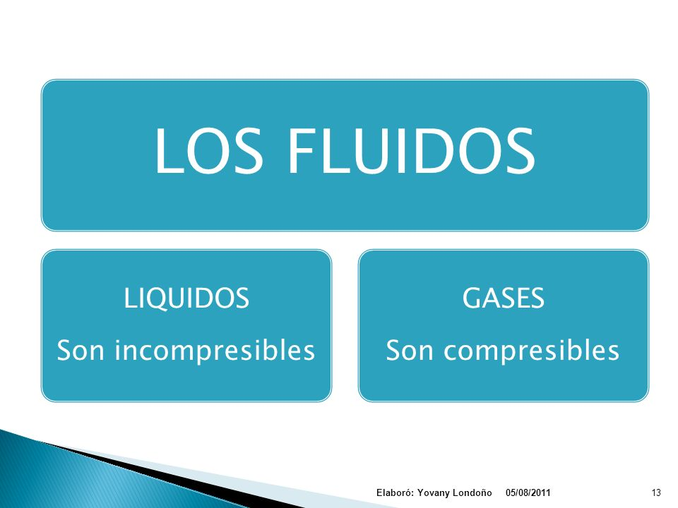 LOS FLUIDOS LIQUIDOS Son incompresibles GASES Son compresibles