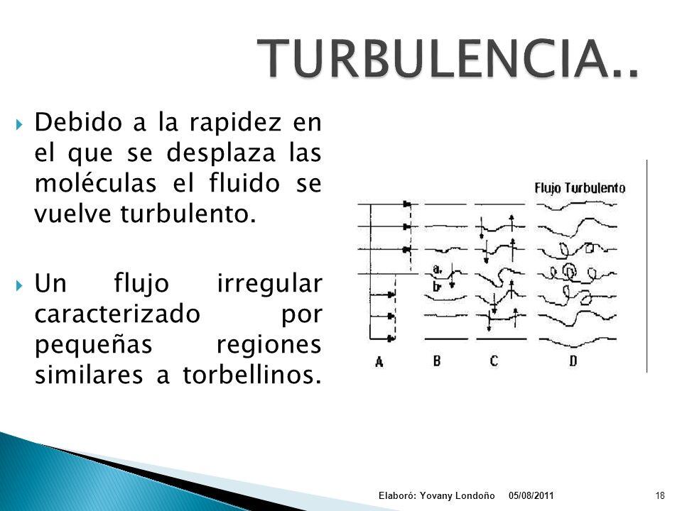 TURBULENCIA.. Debido a la rapidez en el que se desplaza las moléculas el fluido se vuelve turbulento.