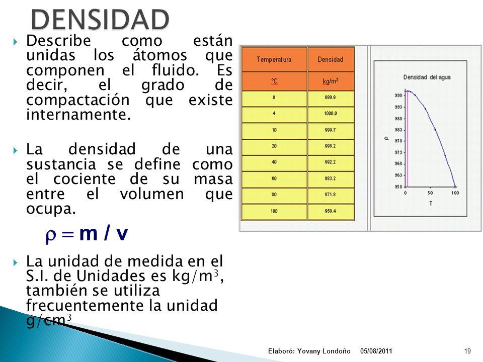 DENSIDAD Describe como están unidas los átomos que componen el fluido. Es decir, el grado de compactación que existe internamente.
