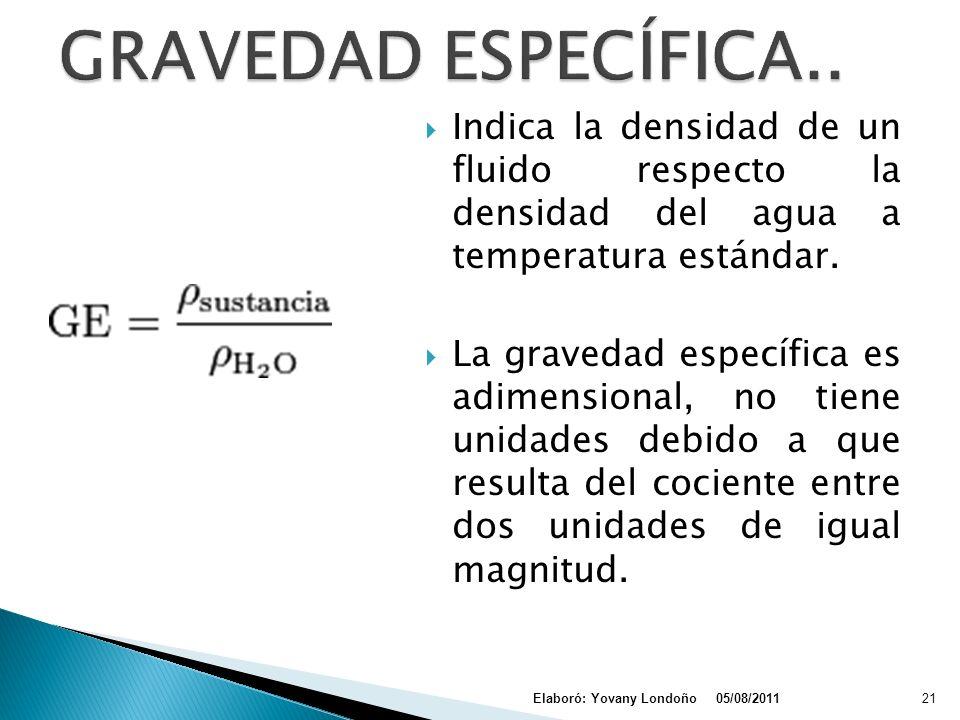 GRAVEDAD ESPECÍFICA.. Indica la densidad de un fluido respecto la densidad del agua a temperatura estándar.