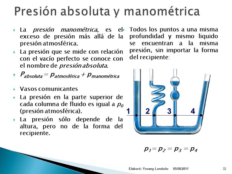 Presión absoluta y manométrica