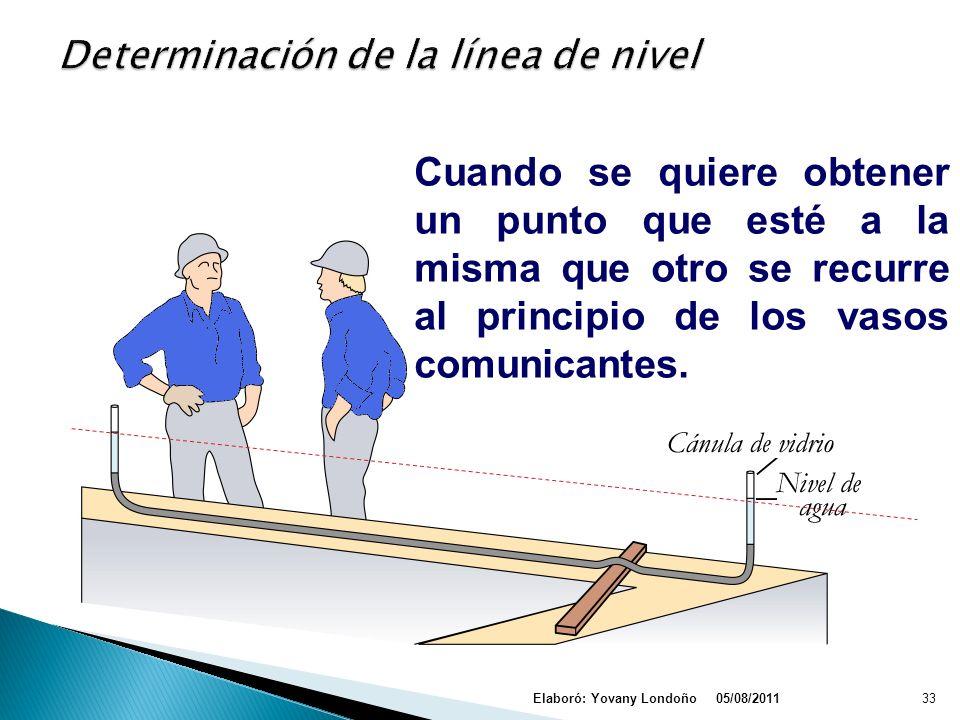 Determinación de la línea de nivel
