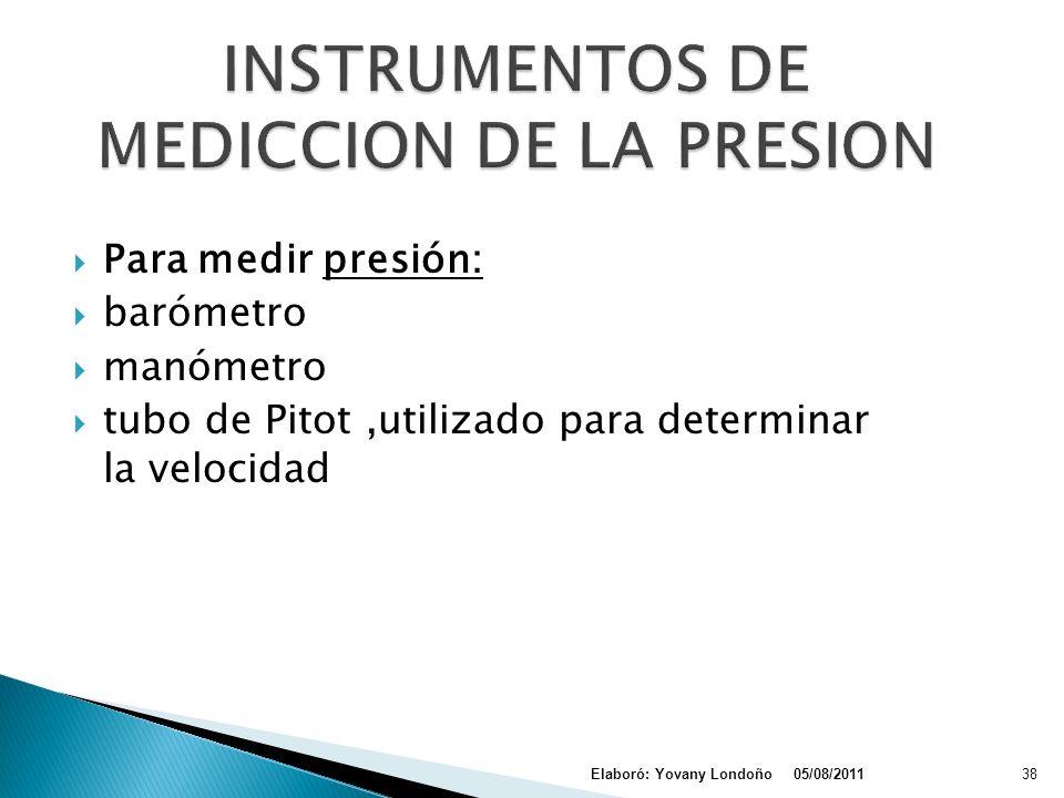 INSTRUMENTOS DE MEDICCION DE LA PRESION