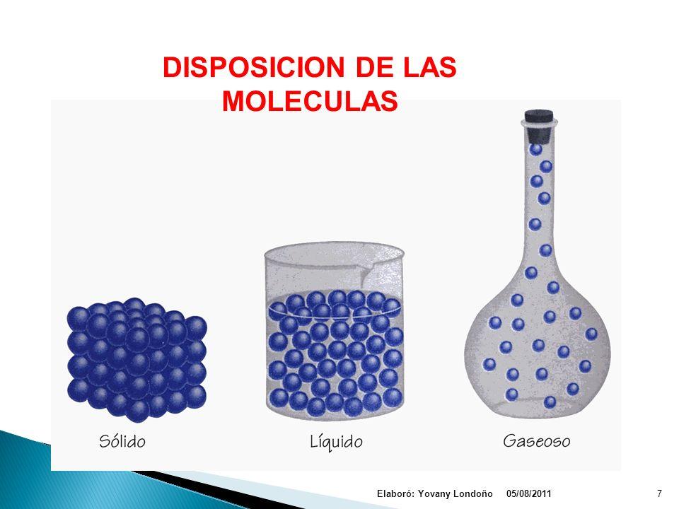 DISPOSICION DE LAS MOLECULAS
