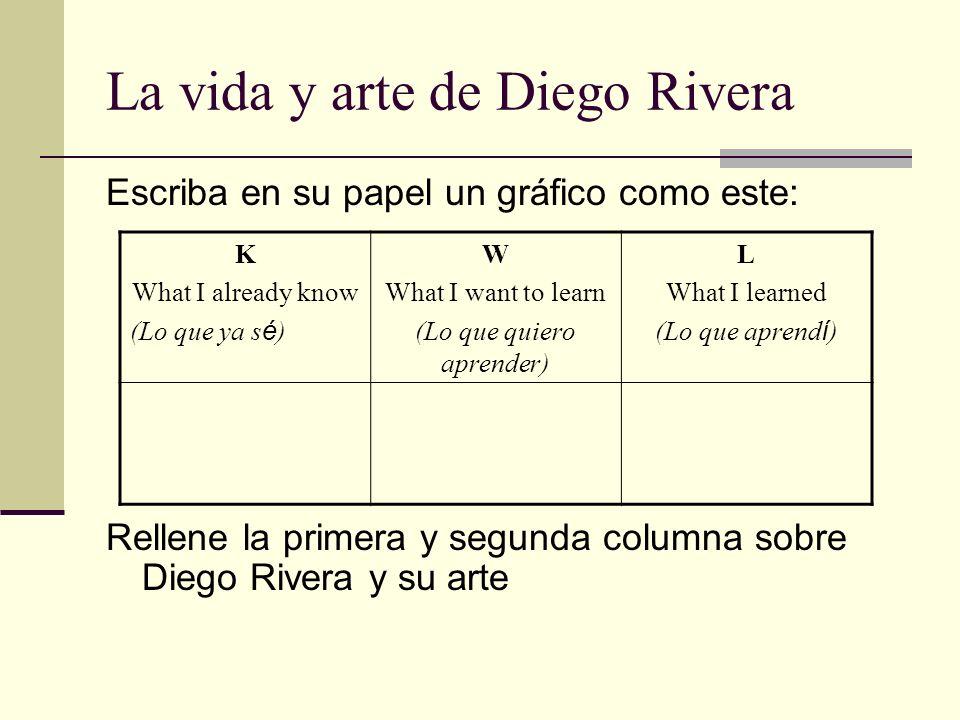 La vida y arte de Diego Rivera