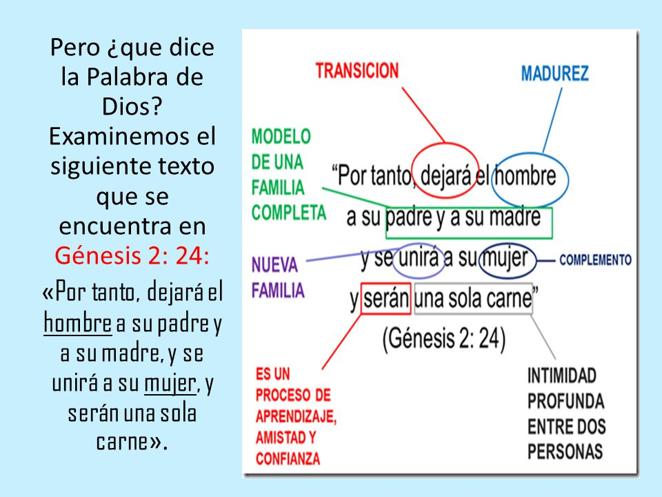 Matrimonio De Acuerdo Ala Biblia : Matrimonio aprobado por dios rafa boix iglesia