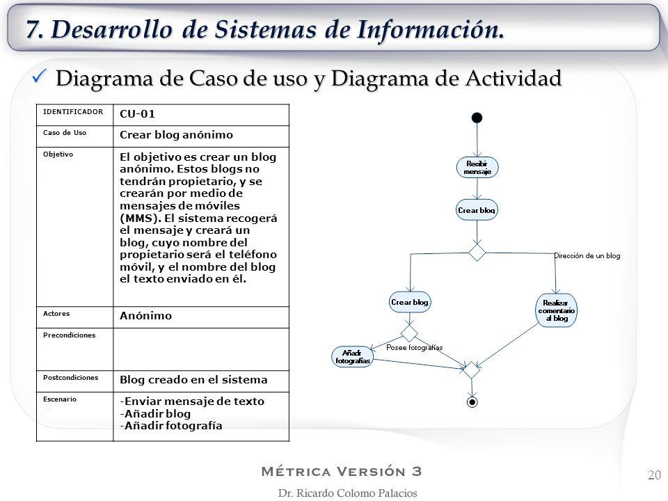 7. Desarrollo de Sistemas de Información.