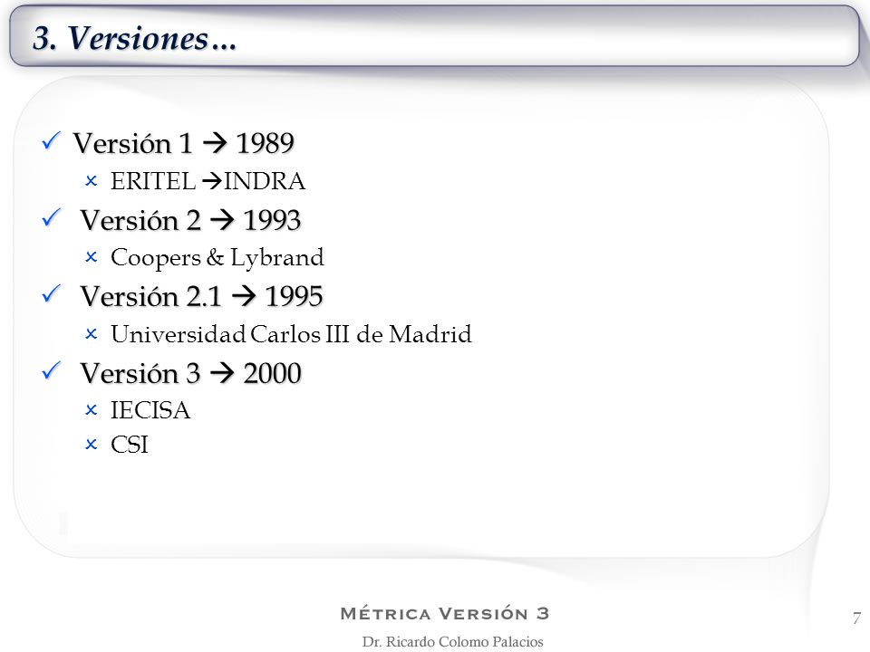 3. Versiones… Versión 1  1989 Versión 2  1993 Versión 2.1  1995