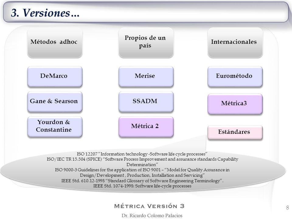 3. Versiones… Métodos adhoc Propios de un país Internacionales DeMarco