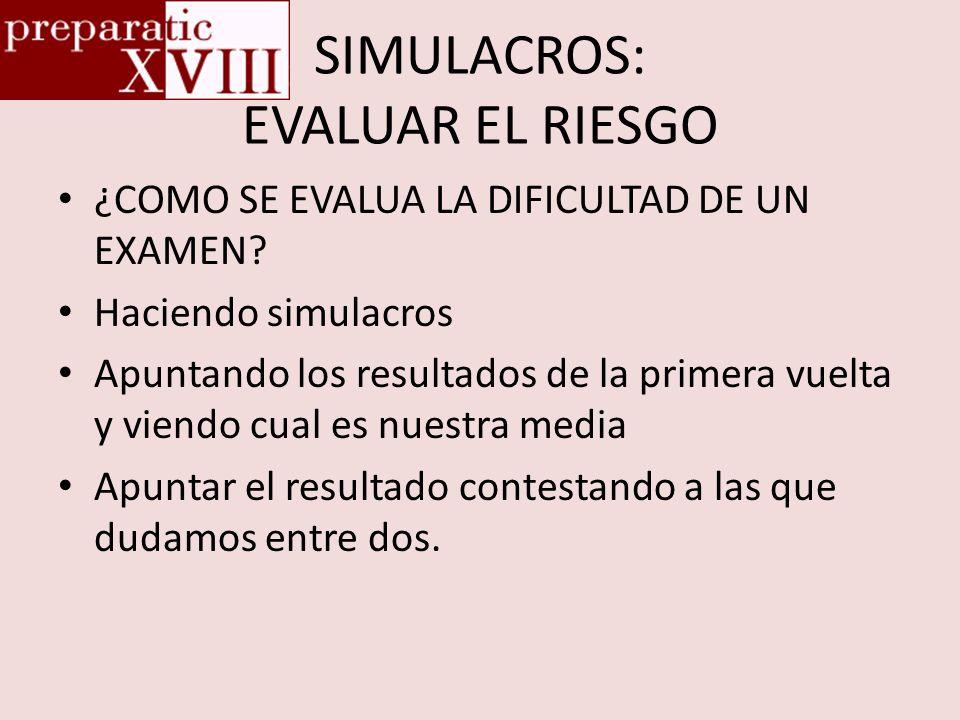 SIMULACROS: EVALUAR EL RIESGO