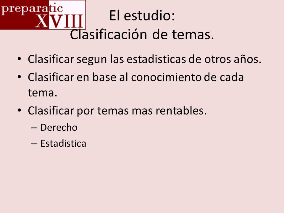 El estudio: Clasificación de temas.