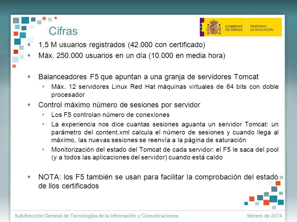 Cifras 1,5 M usuarios registrados (42.000 con certificado)