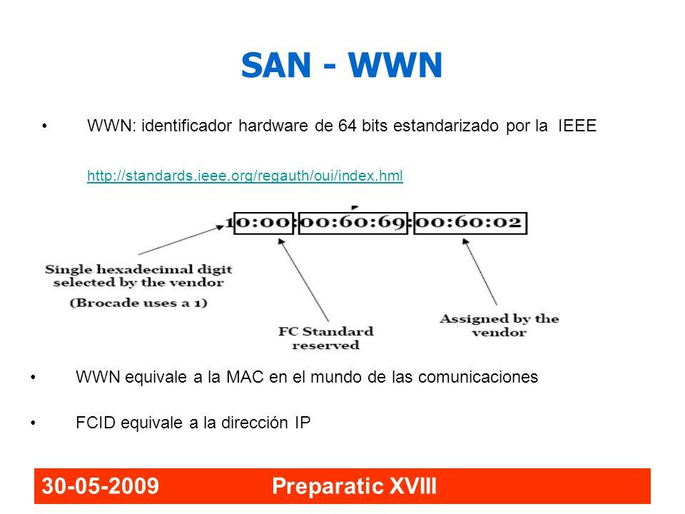 SAN - WWN 30-05-2009 Preparatic XVIII
