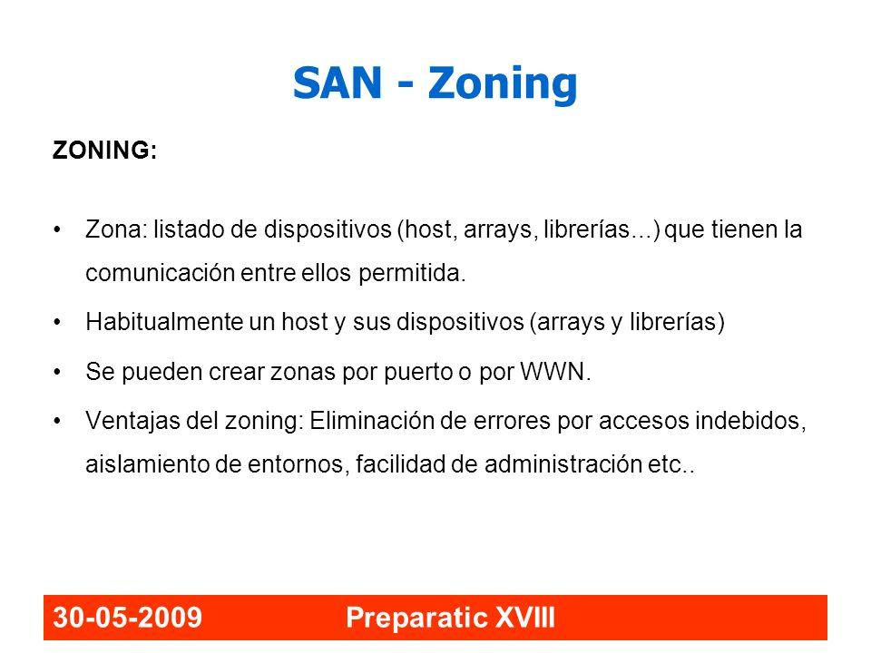 SAN - Zoning 30-05-2009 Preparatic XVIII ZONING: