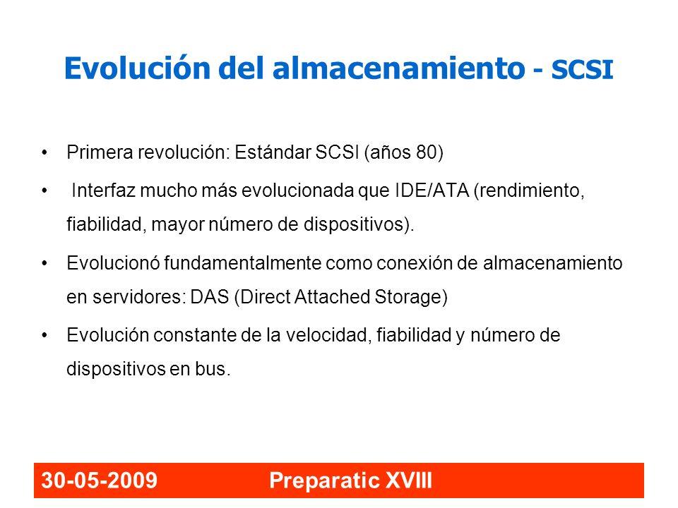Evolución del almacenamiento - SCSI