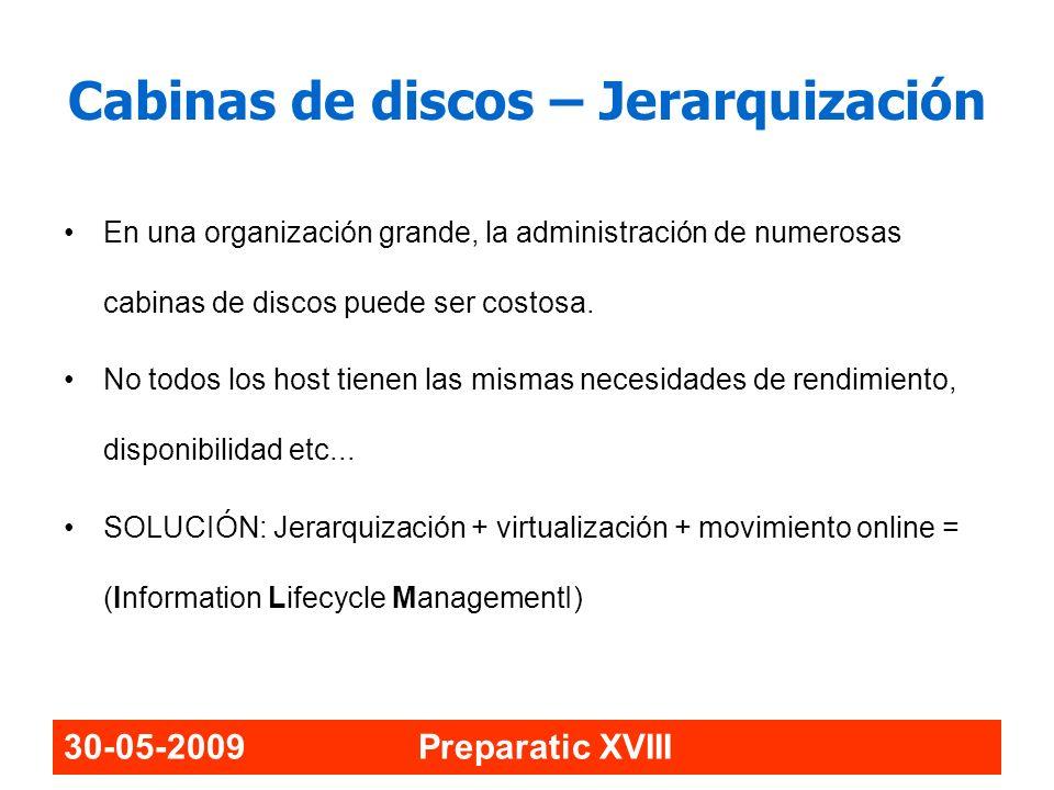 Cabinas de discos – Jerarquización