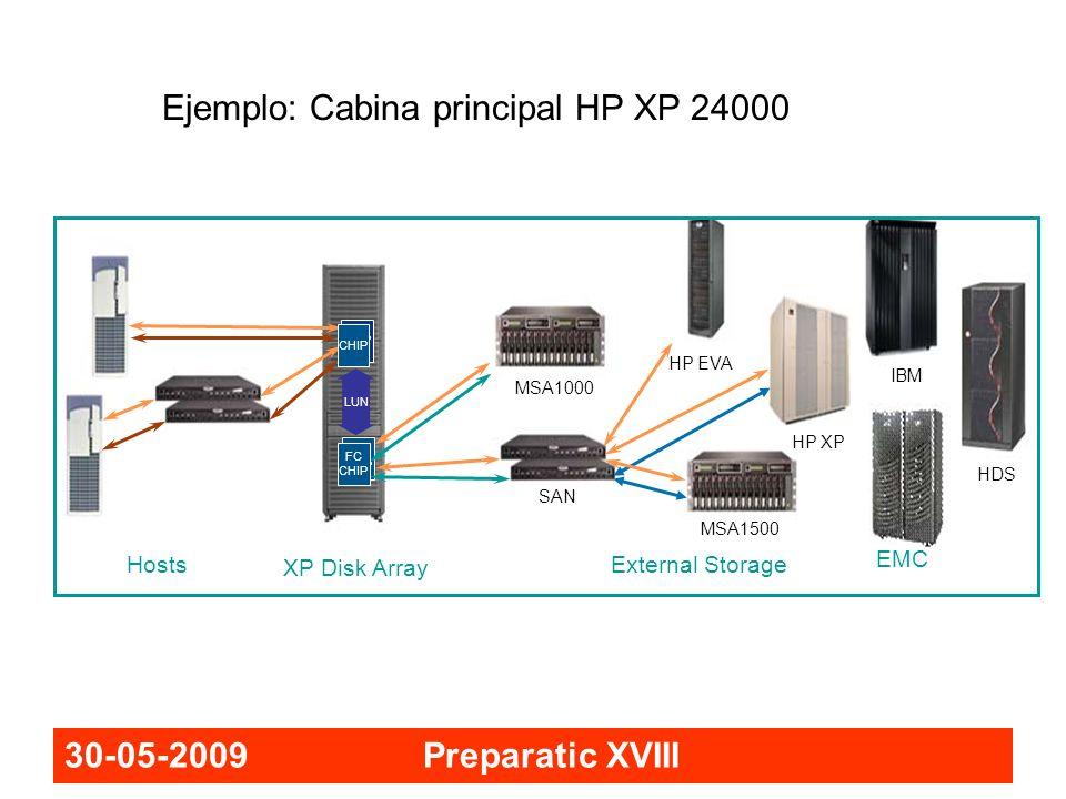 Ejemplo: Cabina principal HP XP 24000