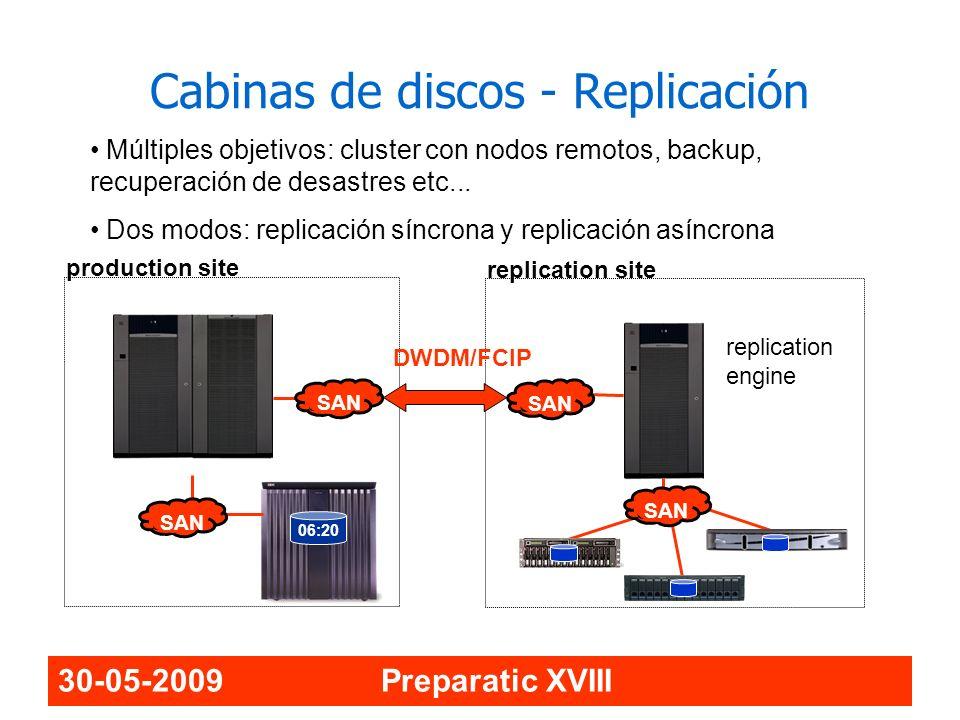 Cabinas de discos - Replicación