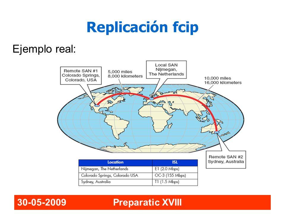 Replicación fcip Ejemplo real: 30-05-2009 Preparatic XVIII