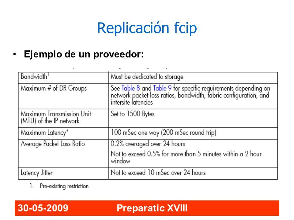 Replicación fcip Ejemplo de un proveedor: 30-05-2009 Preparatic XVIII