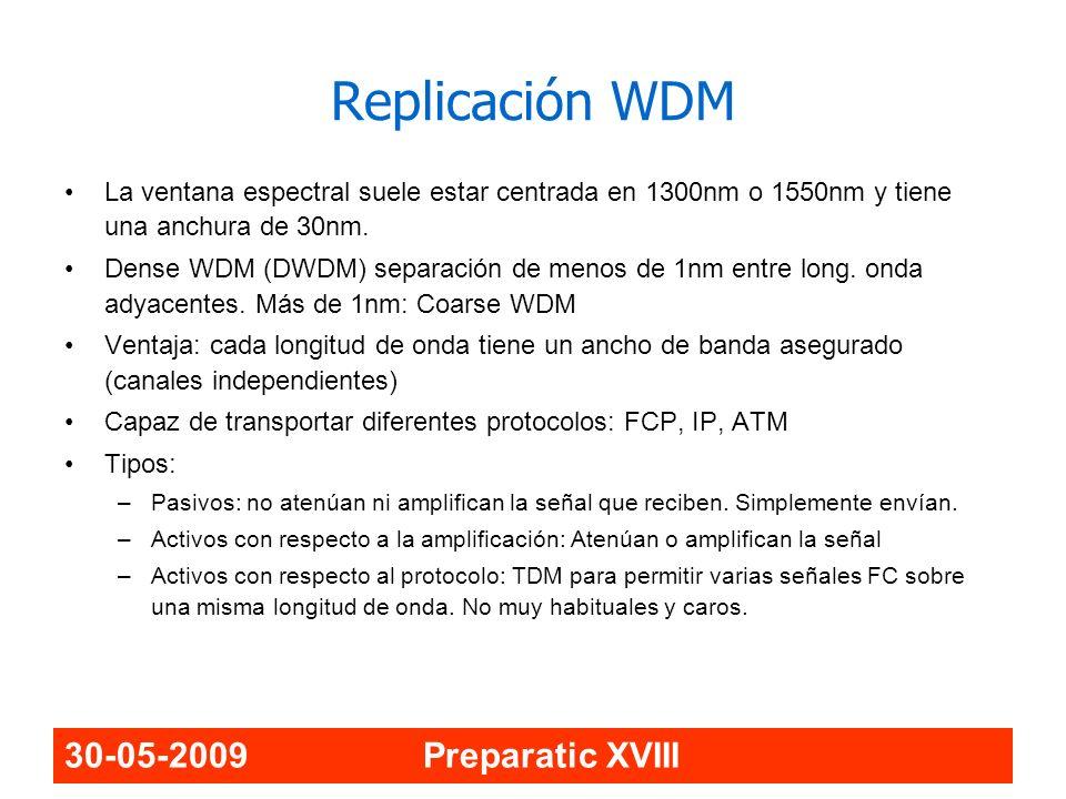 Replicación WDM 30-05-2009 Preparatic XVIII