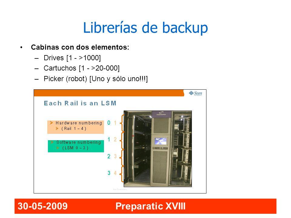 Librerías de backup 30-05-2009 Preparatic XVIII