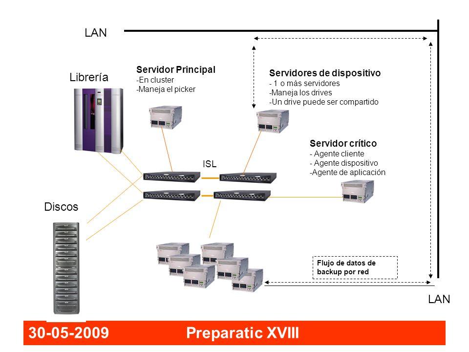 30-05-2009 Preparatic XVIII LAN Librería Discos Servidor Principal