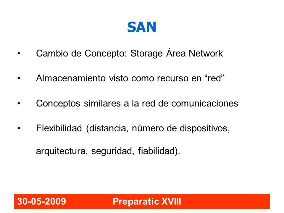 SAN Cambio de Concepto: Storage Área Network