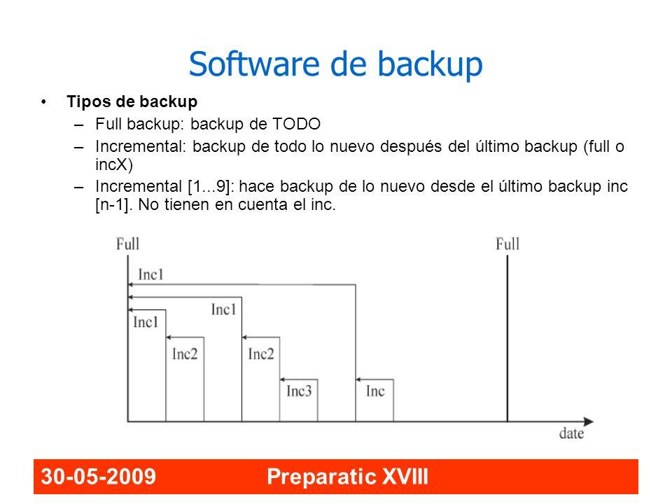 Software de backup 30-05-2009 Preparatic XVIII Tipos de backup