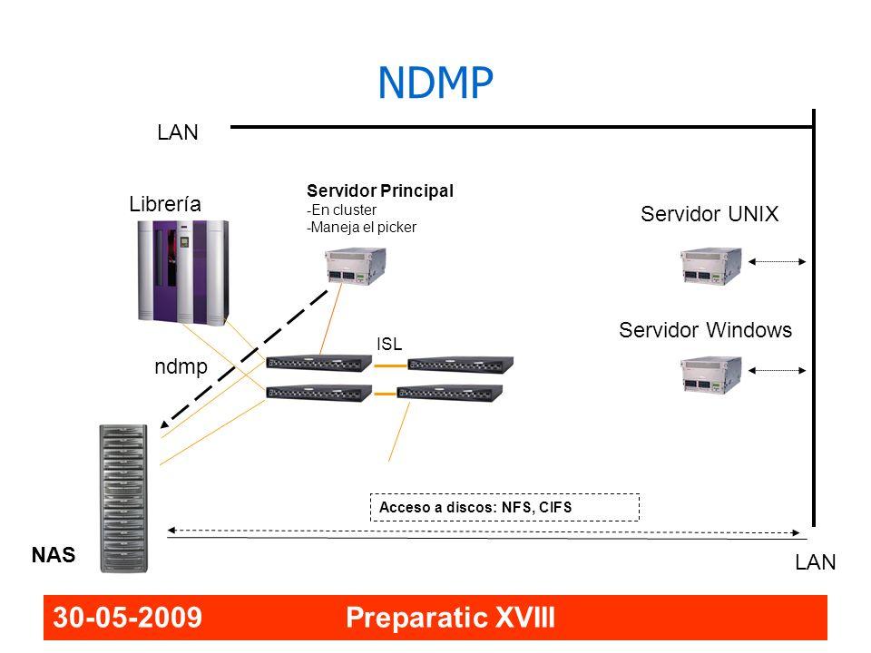 NDMP 30-05-2009 Preparatic XVIII LAN Librería Servidor UNIX