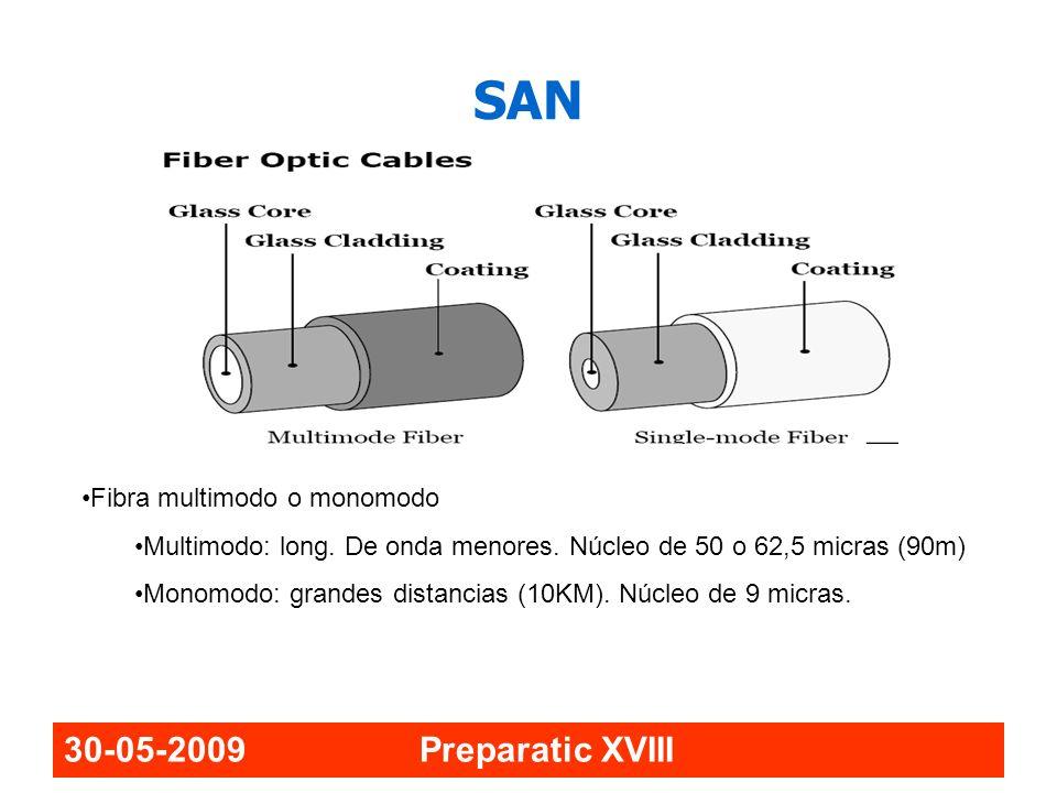 SAN 30-05-2009 Preparatic XVIII Fibra multimodo o monomodo