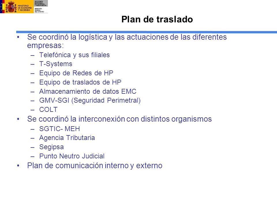 Plan de traslado Se coordinó la logística y las actuaciones de las diferentes empresas: Telefónica y sus filiales.