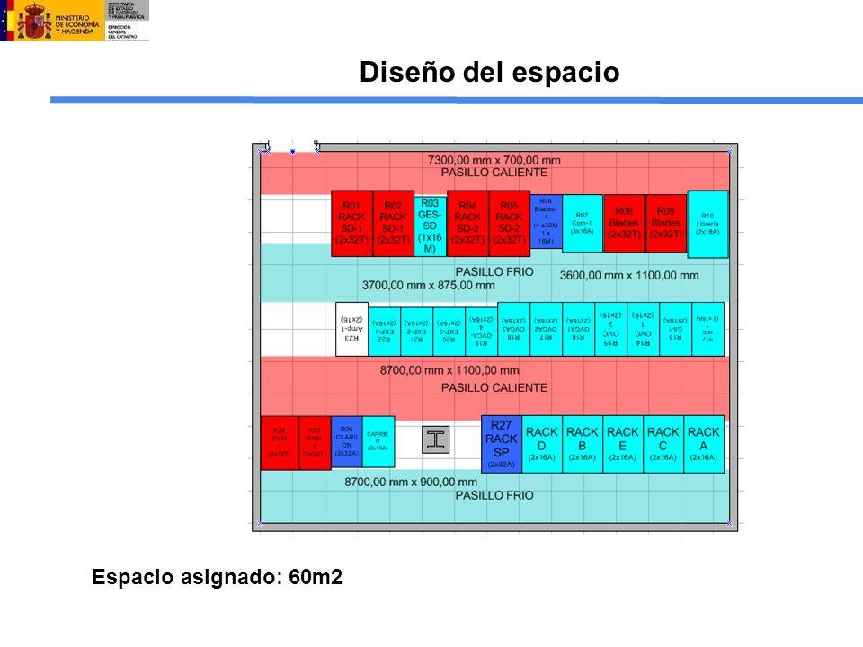 Diseño del espacio Espacio asignado: 60m2 17