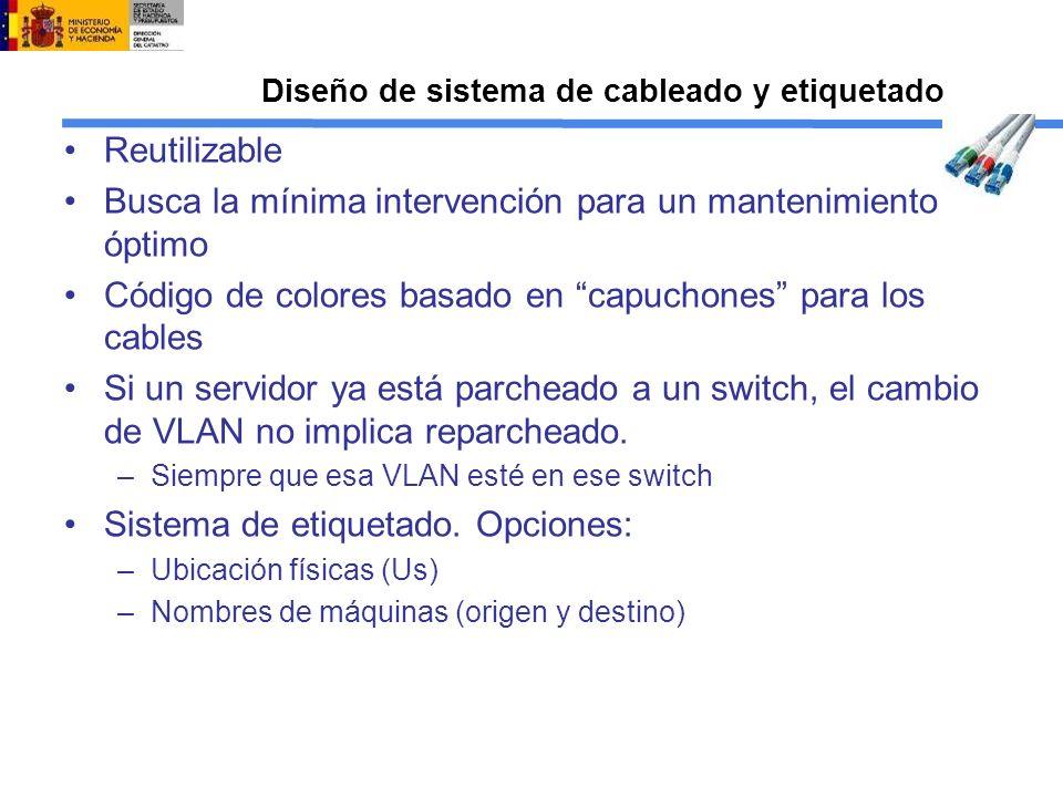 Diseño de sistema de cableado y etiquetado