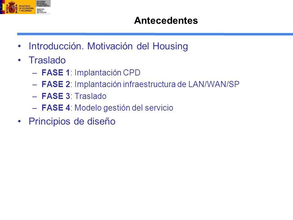 Introducción. Motivación del Housing Traslado