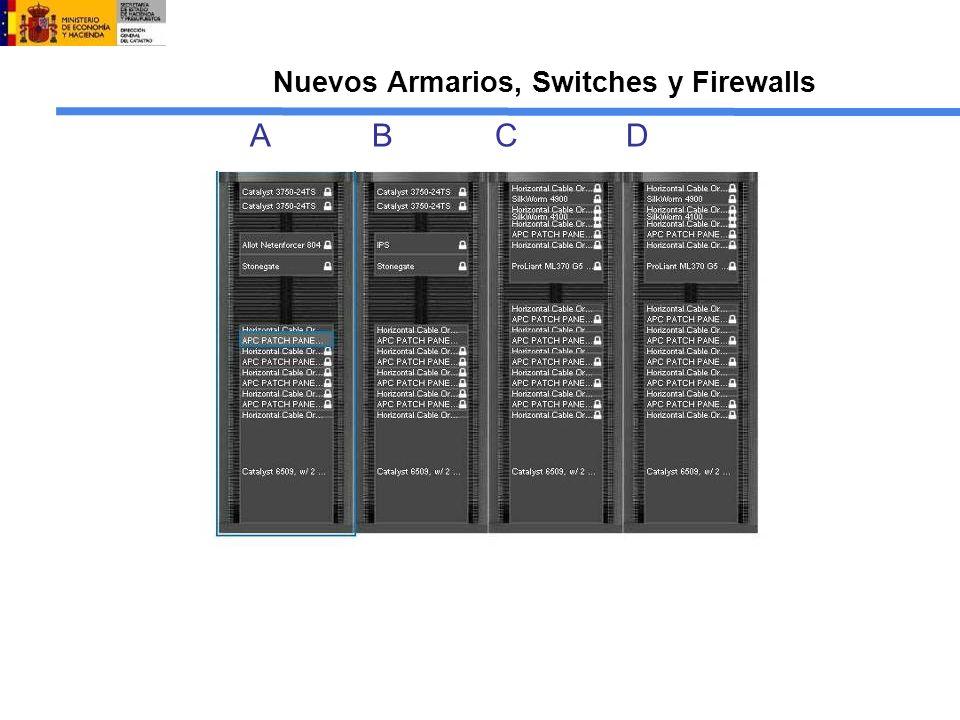 Nuevos Armarios, Switches y Firewalls
