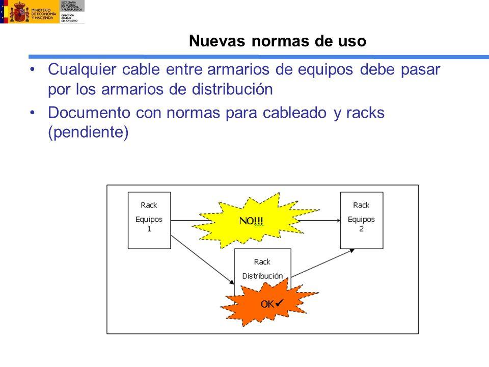 Documento con normas para cableado y racks (pendiente)