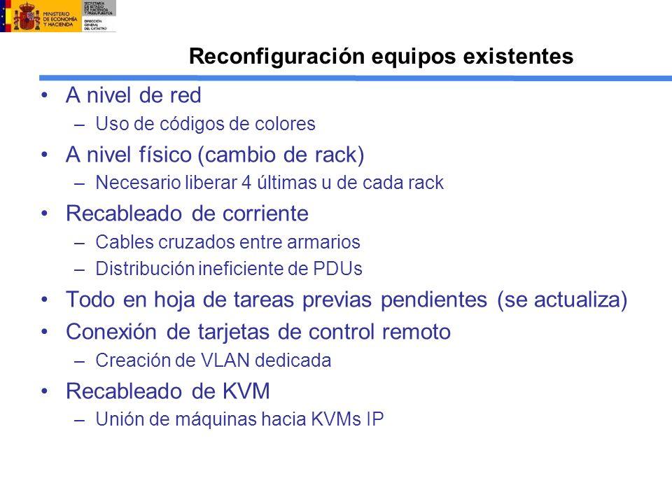 Reconfiguración equipos existentes