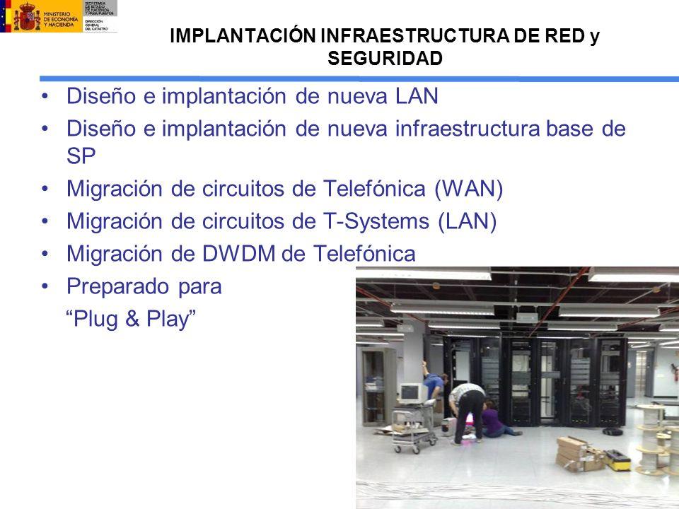 IMPLANTACIÓN INFRAESTRUCTURA DE RED y SEGURIDAD
