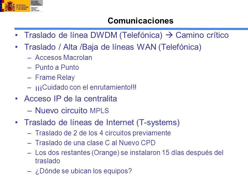 Traslado de línea DWDM (Telefónica)  Camino crítico