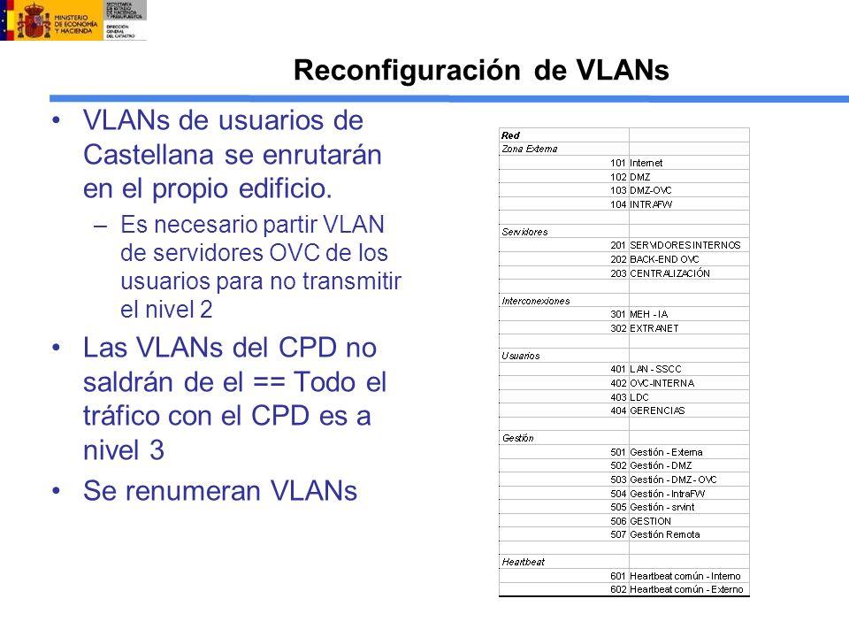 Reconfiguración de VLANs