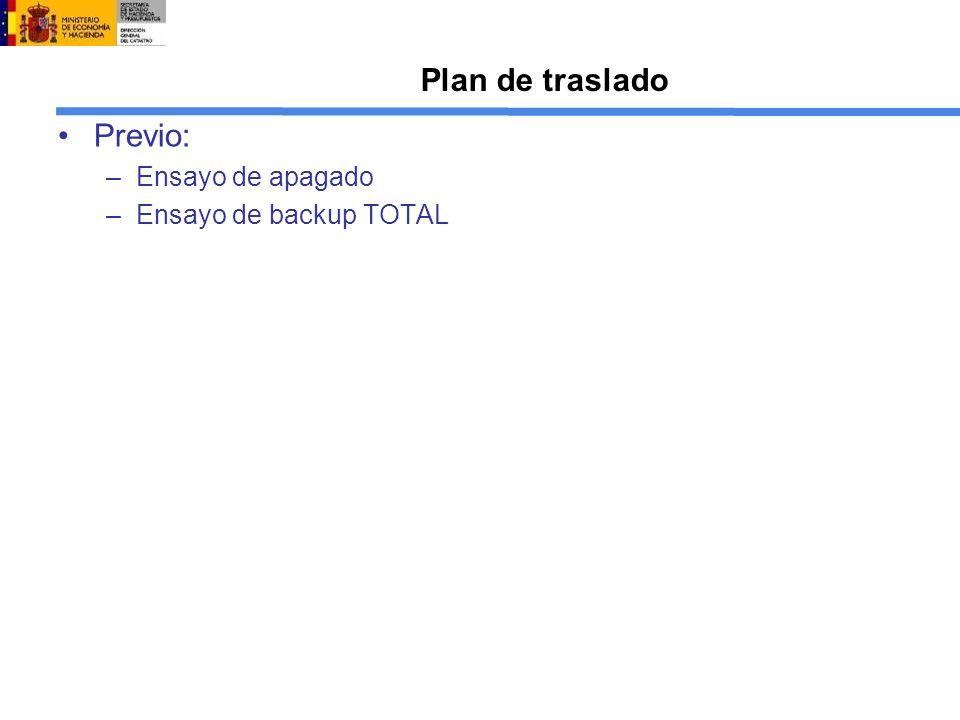 Plan de traslado Previo: Ensayo de apagado Ensayo de backup TOTAL