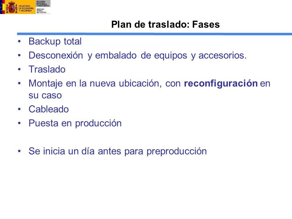 Plan de traslado: Fases