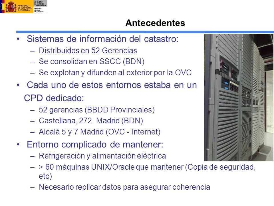 Sistemas de información del catastro:
