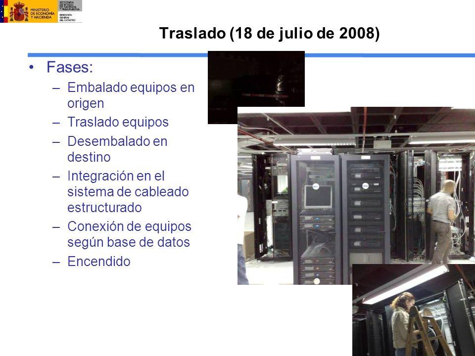 Traslado (18 de julio de 2008) Fases: Embalado equipos en origen