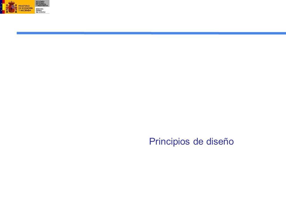 Principios de diseño 48