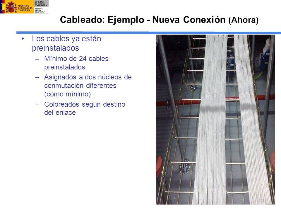 Cableado: Ejemplo - Nueva Conexión (Ahora)