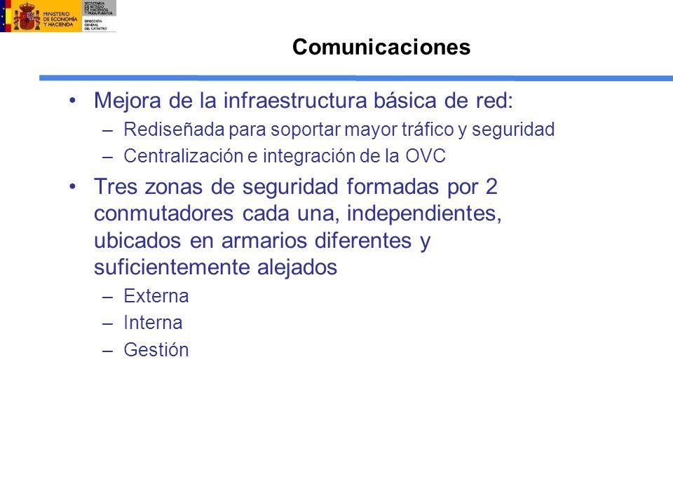 Mejora de la infraestructura básica de red: