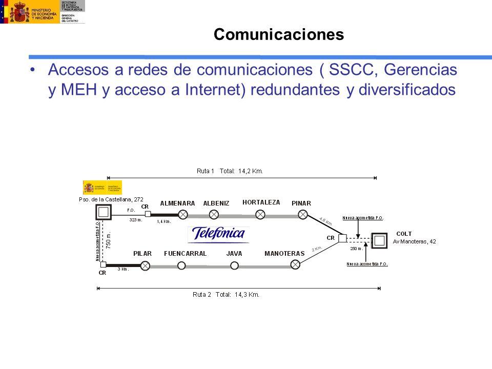 Comunicaciones Accesos a redes de comunicaciones ( SSCC, Gerencias y MEH y acceso a Internet) redundantes y diversificados.