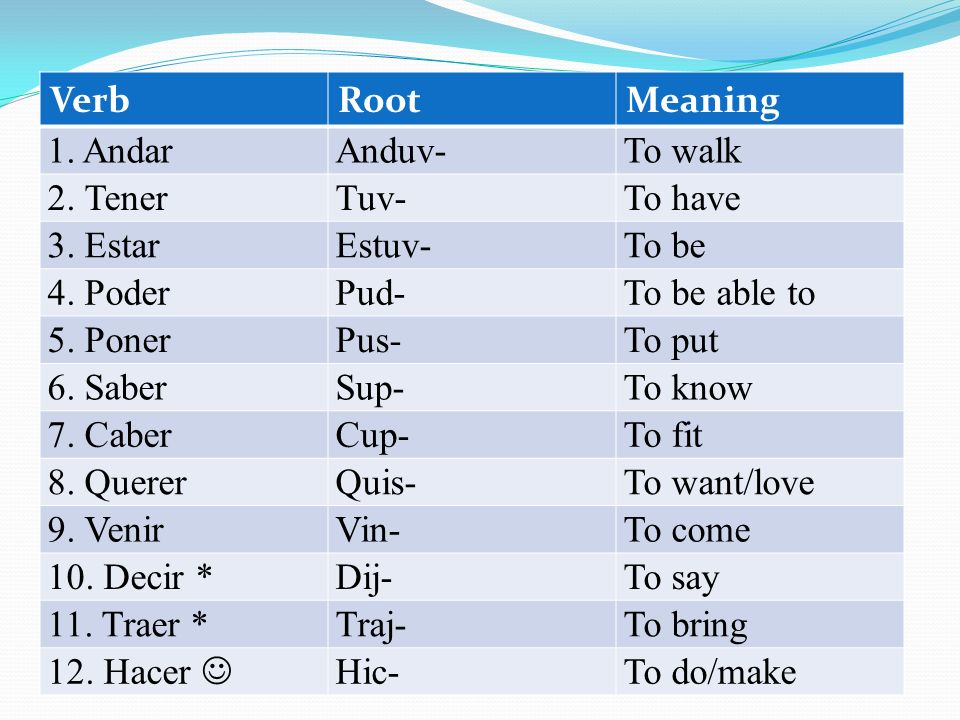 Verb Root. Meaning. 1. Andar. Anduv- To walk. 2. Tener. Tuv- To have. 3. Estar. Estuv- To be.